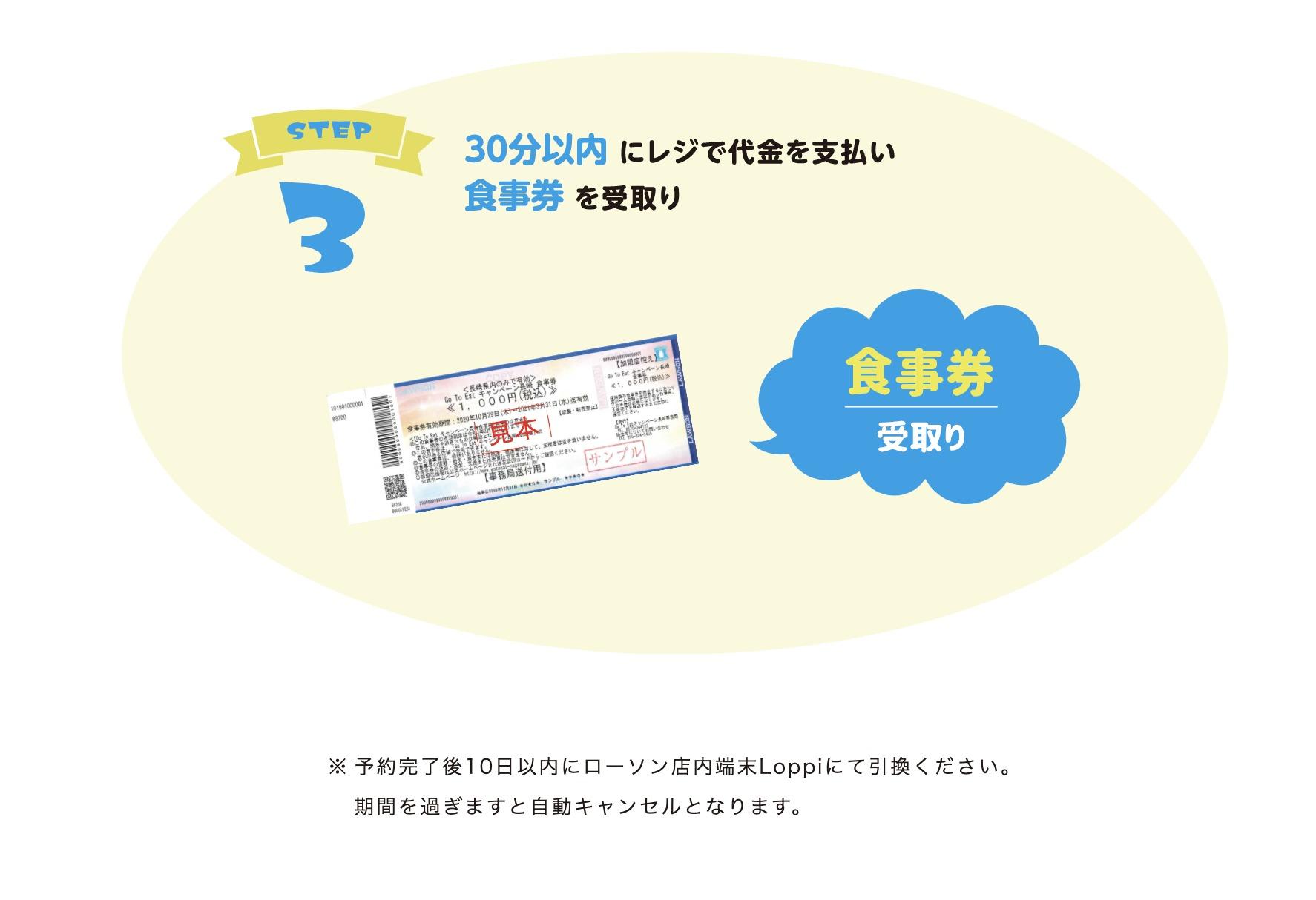 Go To Eatキャンペーン画像